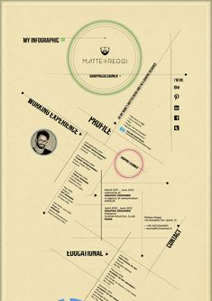 Enhancv Do's and Don'ts From The 23 Most Creative Resume Designs We've Seen