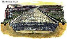 roman road build ancient - Google Search