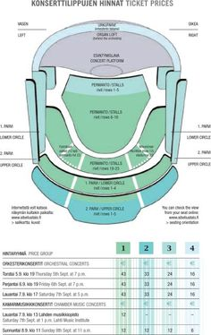 Here you can see the prices of the tickets Orchestra, Ticket, Infographic, How To Memorize Things, Concert, Infographics, Recital, Festivals, Band