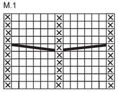 """DROPS 116-14 - DROPS omslagdoek in ribbelst met kabels van """"Polaris"""". - Free pattern by DROPS Design"""