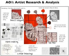 Artist research sheets