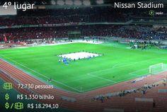 """Ranking dos 25 Estádios mais caros das últimas quatro Copas do Mundo. * """"Nissan Stadium"""", Japão. 4º lugar."""
