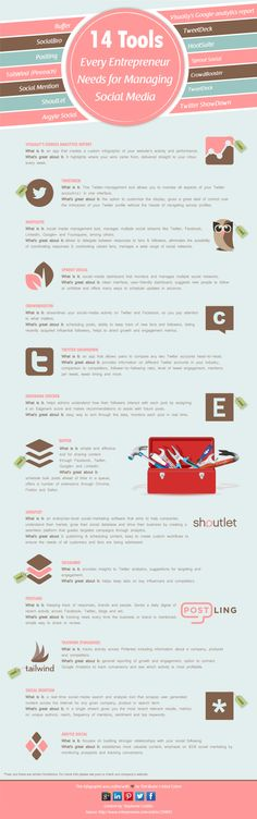 14 tools every entrepreneur needs for managing Social Media via @angela4design #infographic #socialmedia #tailwind