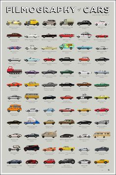 Filmography or cars