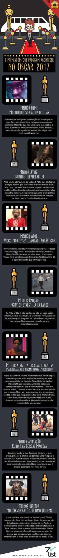 #Oscar2017 #Oscar #Filmes #Cinema #Cine #Movie #SevenList #Awards #Infográfico #Art #Design #Lista