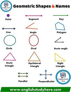 Geometric Shapes and Names - English Study Here Math Vocabulary, English Vocabulary Words, Learn English Words, English Phrases, English Study, Math Charts, Maths Solutions, Math Formulas, English Writing Skills