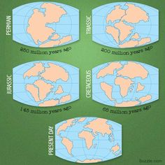 Plate tectonics describes the large-scale motions of the Earth's lithosphere. It covers the concepts of continental drifting, which were developed during the 20th century by Alfred Wegener. Read this Buzzle article to gain more information about this concept.