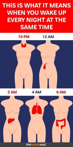 Waking up at 3 am every night for no reason? Well there just might be a reason after all. According to TCM, that time could signify an imbalance in a specific organ system. Sleep deprivation causes weight gain, increased inflammation, increased cortisol a Health And Wellness, Health Tips, Health Fitness, Health Goals, Body Fitness, Health Articles, Mental Health, Health Care, Herbal Remedies