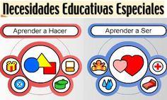 Logopedia en especial: Còmo ENSEÑAR a las personas con NECESIDADES EDUCATIVAS ESPECIALES