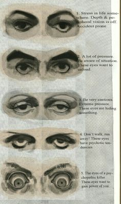 The theory of the sanpaku eyes (eyes in which the sclera is shown above- yang sanpaku- or below- yin sanpaku- the iris). People who have yang sanpaku eyes are certainly dangerous (white showing above the iris is linked to psychopathy, stay away from yang sanpaku owners) and if you're yin sanpaku, it's more likely you are in danger and must find body, mind and soul balance as soon as possible or you may have an early tragic end. In August 1963 macrobiotic pioneer George Ohsawa predicted that…