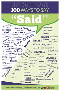 "100 Ways to Say ""Said"" Poster -- now for sale!"