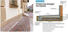 Pravilnaya-otmostka-iz-trotuarnojj-plitki-2.jpg 600×289 пикс