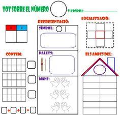 Number Sense, Homeschool, Education, Creative, Ideas, Schools, Preschool Education, Math Workshop, Classroom Setup