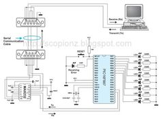 PIC Microcontrollers - Programming in C - Part 2 By Scorpionz - http://scopionz.blogspot.com