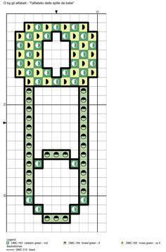 alfabeto delle spille da balia: O