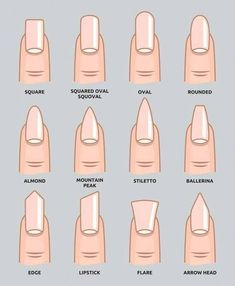 nails shape Check 12 different nail shapes names in 2020 and wear our top 5 acrylic nail shapes now! Perfect for all short, long, almond, coffin, & fake nail shapes! Acrylic Nail Shapes, Best Acrylic Nails, Cute Acrylic Nails, Cute Nails, Types Of Nails Shapes, Different Nail Shapes, Perfect Nails, Gorgeous Nails, Amazing Nails