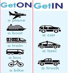 "ENGLISH VOCABULARY: ""on"" versus ""in"". Certain vehicles / in the are said to be something you either get in or get on and are never changed. There are no rules for why it's or they simply must be memorized. English Prepositions, English Phrases, English Idioms, English Vinglish, English Study, English Lessons, English Tips, Verbs In English, French Lessons"