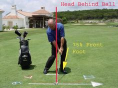Are Balance and Rhythm the Keys to Being Longer Off the Tee?: Balance at Impact in the Golf Swing