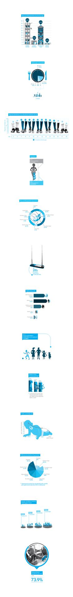 UNICEF Annual Report on Behance