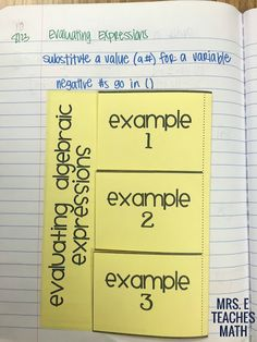 Evaluating Expressions Foldable and INB Page for Algebra 1