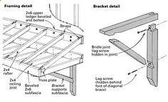 Building a shed-roof canopy - Fine Homebuilding Question Answer www.finehomebuild...