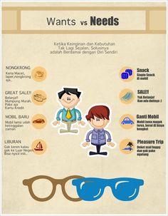Wants vs Needs - Bing Images