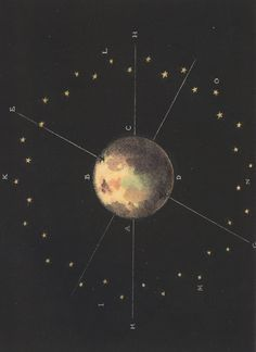 Charles F. Blunt. The Beauty of the Heavens: A Pictorial Display of the Astronomical Phenomena of the Universe. 1842.
