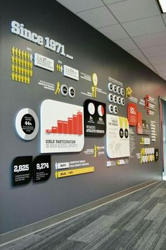 An impact wall displays the connection between sports participation and empowerment through statistics and graphics. interesting ESPN's Bristol offices to tell network's story with help from Columbus' Branding – PHOTOS - Columbus Business First Design Ppt, Signage Design, Design Case, Design Concepts, Design Ideas, Environmental Graphic Design, Environmental Graphics, Office Interior Design, Office Interiors