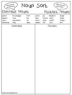 Abstract or Concrete Nouns