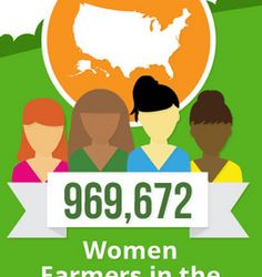 USDA data on the impact of WOMEN in agriculture!