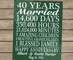 40th Wedding Anniversary Gift Ideas For Husband : ... 40th Anniversary Gift, 5th,10th,20th,25th,50th Anniversary Gift