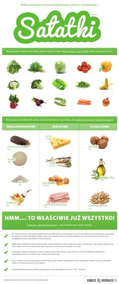 How to make healthy salads. Healthy Eating Recipes, Healthy Salads, Healthy Tips, Home Remedies For Pimples, Sports Food, Appetizer Salads, Health Diet, Healthy Lifestyle, Clean Eating