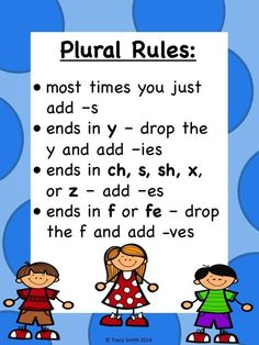 Singular and Plural Nouns! Easy to use activities! Grades Singular and Plural Nouns Common Core Aligned: This is an easy to use packet to teach singular and plural nouns! This packet includes: * Anchor Charts * Singular and Plural Sort - make a fun. Teaching Grammar, Teaching Writing, Teaching English, Teaching Kids, Teaching Resources, Grammar Activities, Kindergarten Writing, English Writing Skills, English Lessons