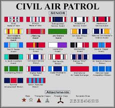 award chart Civil Air Patrol, Reality Of Life, Armed Forces, Motto, Civilization, Air Force, Aviation, Patches, United States