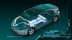 The Chevrolet Volt's 16 kWh battery can be recharged using a 120V or 240V outlet. The car's lithium-ion battery is based on technology developed at Argonne.