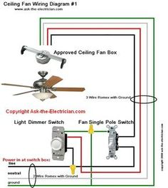 double switch for ceiling fan and light electrical pinterest rh pinterest com