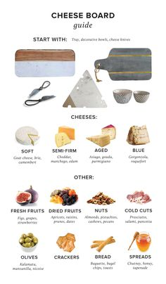 Cheese Board Guide • Recipes