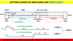 In this article you can know how to calculate steel quantity for slab manually. which you can apply in excel Civil Engineering Handbook, Civil Engineering Books, Civil Engineering Design, Civil Engineering Construction, Concrete Bar, Concrete Staircase, Split Level House Plans, 2bhk House Plan, Framing Construction