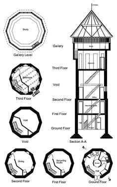 water tower conversions - Google Search