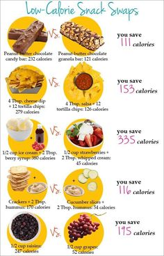Diet tips: Low-calorie snack swaps