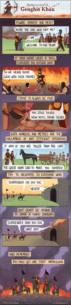 How to manage your empire - Imgur