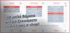 10 απλά βήματα για να ξεκινήσετε το δικό σας e-shop! Entrepreneur, Php, News