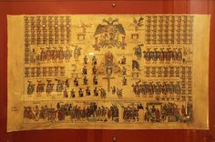 Contextos Regionales: TLAXCALA,160 AÑOS COMO ESTADO   Tenochtitlán,Españ...