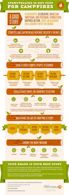 Storytelling is Not Just for Campfires Infographic