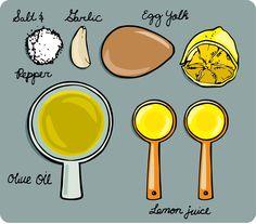garlic aioli: 1/2 cup mild flavored olive oil - 1 egg yolk - 2 tablespoons fresh squeezed lemon juice - 1 garlic clove - salt and pepper to taste