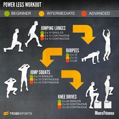 Bodyweight Leg Workout: Beginner | Intermediate | Advanced