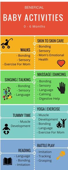 """baby development """"Beneficial activities for mom and baby to aid in development, bonding, and ov… Baby Lernen, Supernanny, Baby Care Tips, Baby Supplies, Baby Health, Newborn Care, Baby Safety, Safety Bed, Baby Time"""