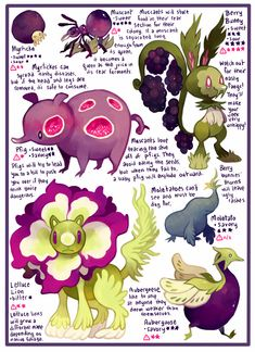 Polaris animals - Flora page for Wed Apr 30, 2014 - Floraverse
