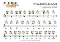 Your children come – Sheet Music for Piano & Keyboard – Under … – Musical instruments Piano Music Notes, Piano Sheet Music, My Music, Keyboard Noten, Musik Keyboard, River Flow In You, Bible Notes, Kalimba, Piano Lessons
