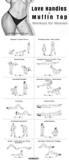 Muffiin Top Exercises